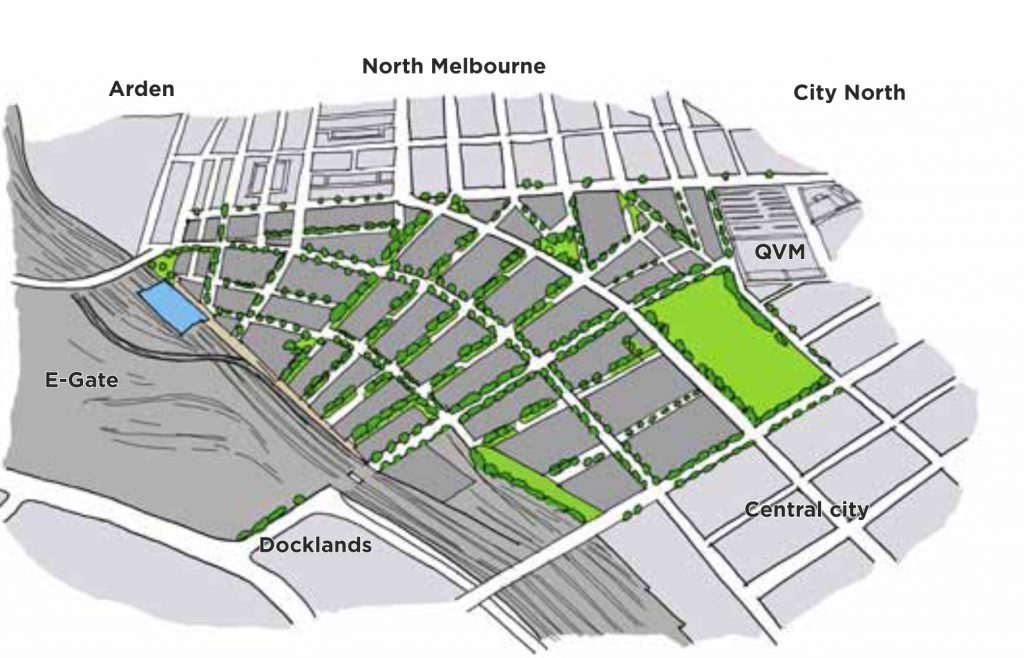 West Melbourne Structure Plan